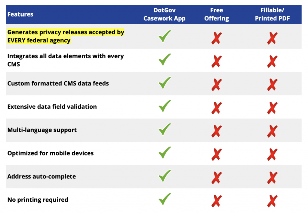 Casework App feature comparison